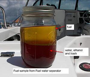 mtbe and ethanol