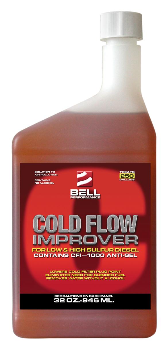 cold flow improver