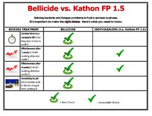 Bellicide v Kathon_infographic_DOCUSE_0515_nopricing