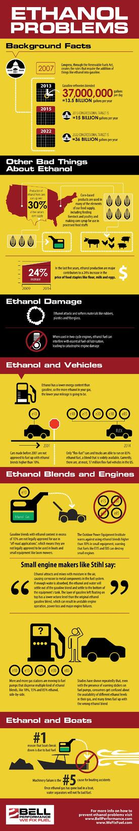 The Major Differences Between Ethanol and Gasoline
